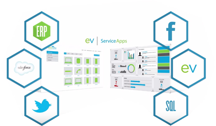 Service Apps